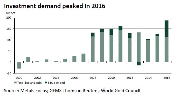 Немцы покупают золото