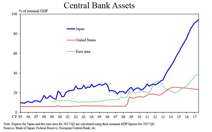 Какой центробанк влил наибольшее количество денег в экономику