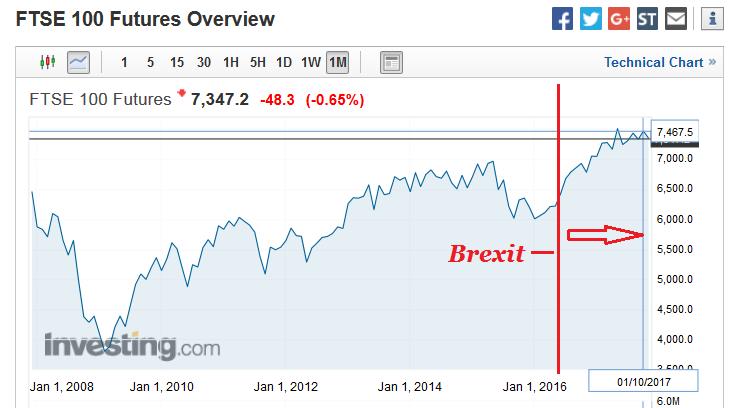 Пессимистичные ожидания по британской экономике сохраняются