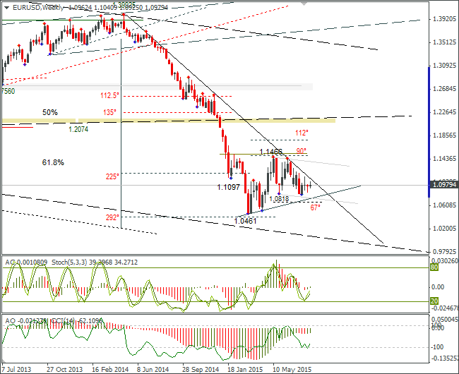 Астроциклы на форекс trading currency forex