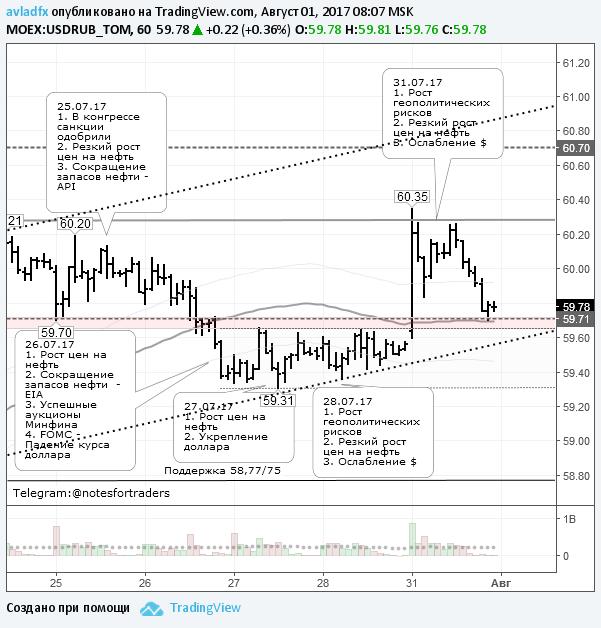 Рубль останется под давлением