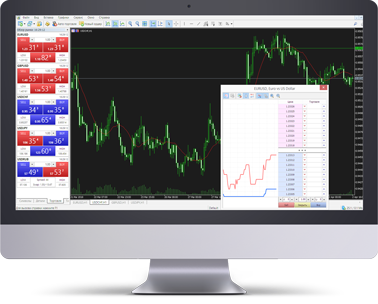 The MetaTrader 5 platform