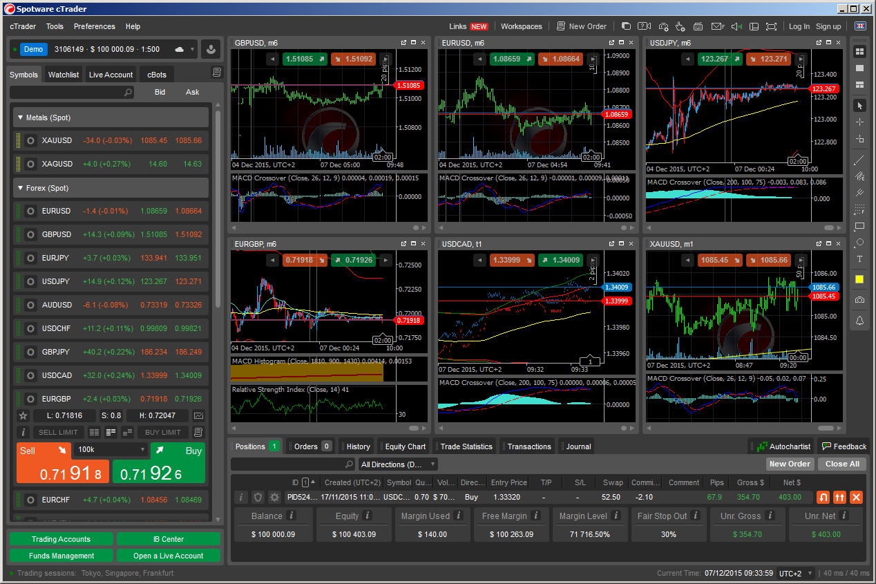 Best currency trading software warren buffett rules of investment