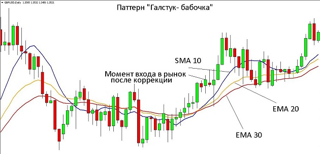 daily-forex-strategies-1
