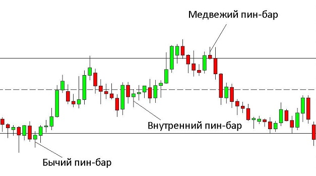 daily-forex-strategies-2