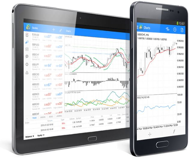 Demo apps for forex trading