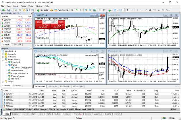 Free forex backtesting software