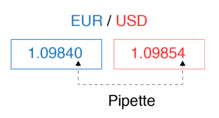 Forex margin calculator alpari view futures