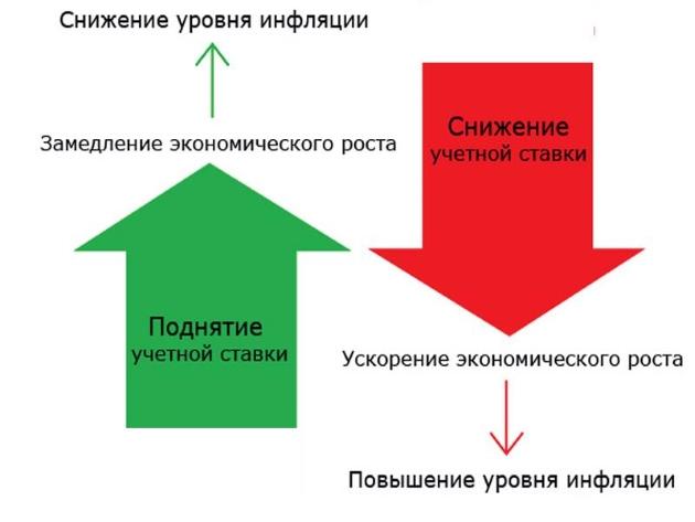 Банк россия калькулятор потребительского кредита