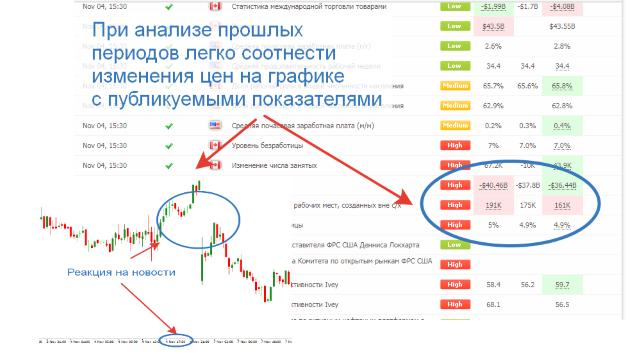 Изображение - Особенности фундаментального анализа рынка «форекс» pic2_1