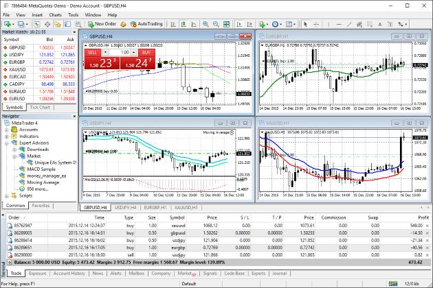 alpari spread betting mt4 demo