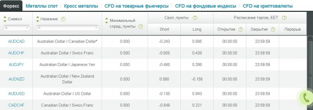 биржи где купить биткоин