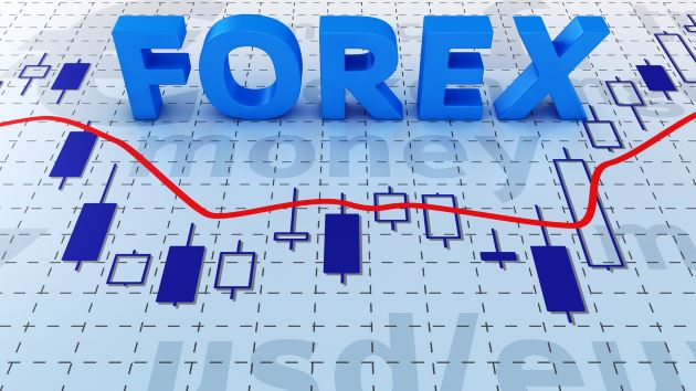 Основы биржи форекс стратегии торговли на форекс на h1