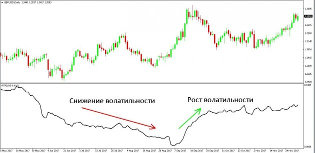 volatility_indicators_1