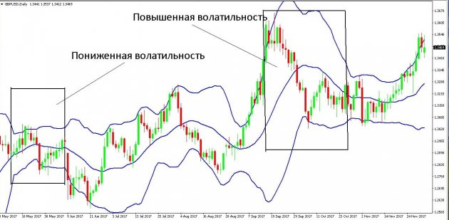 volatility_indicators_2